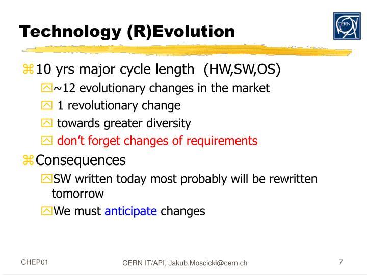 Technology (R)Evolution