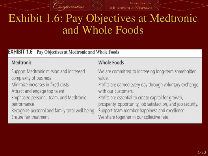 Exhibit 1.6: Pay Objectives at Medtronic and Whole Foods