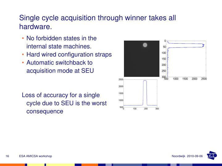 Single cycle acquisition through winner takes all hardware.
