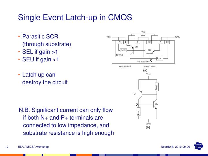 Single Event Latch-up in CMOS