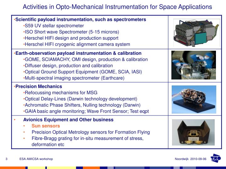 Activities in Opto-Mechanical Instrumentation for Space Applications