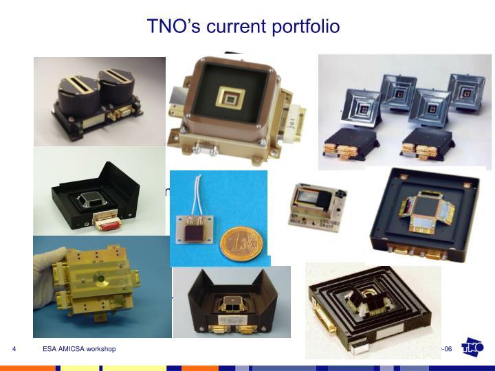 TNO's current portfolio
