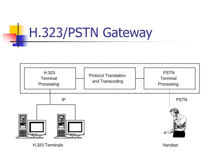 H.323/PSTN Gateway