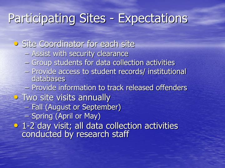 Participating Sites - Expectations
