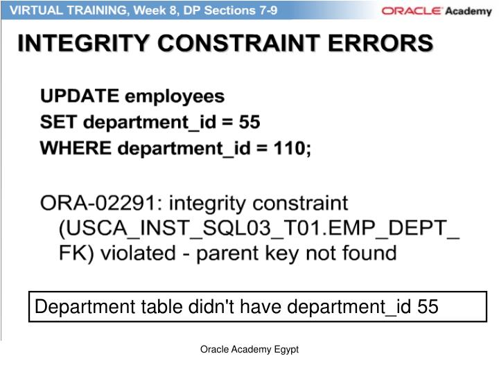 Department table didn't have department_id 55