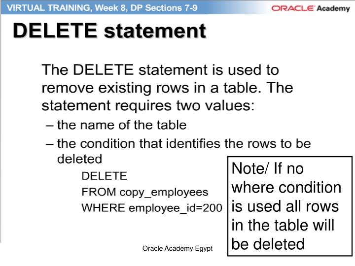 Note/ If no where condition is used all rows in the table will be deleted