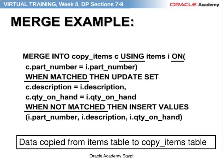 Data copied from items table to copy_items table
