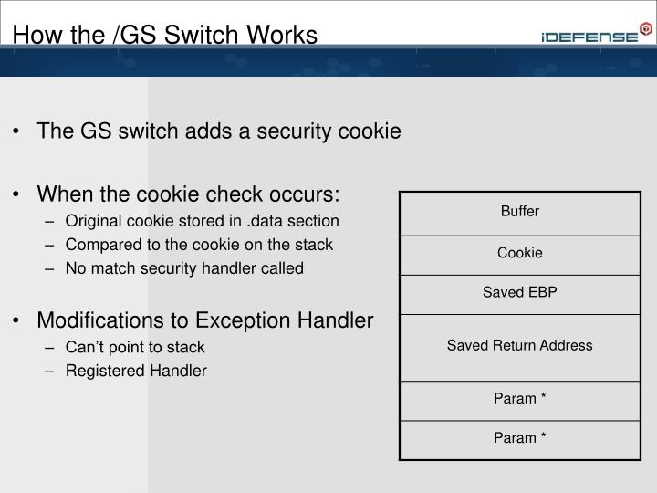 How the /GS Switch Works
