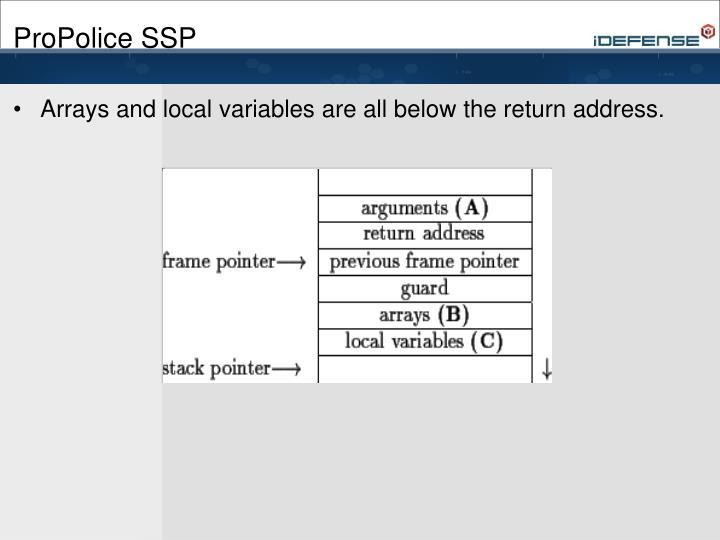 ProPolice SSP