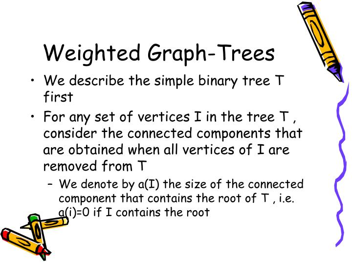 Weighted Graph-Trees