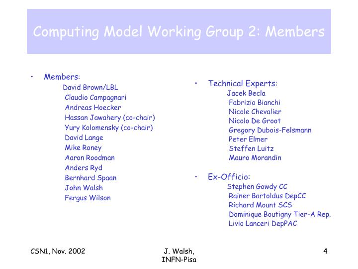 Computing Model Working Group 2: Members