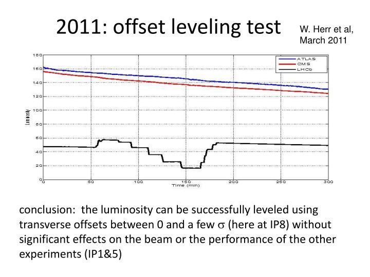 2011: offset leveling test