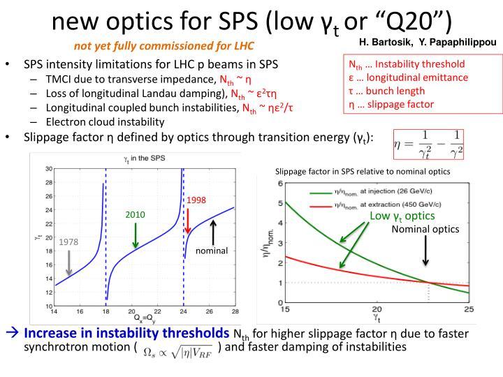 new optics for SPS (low γ
