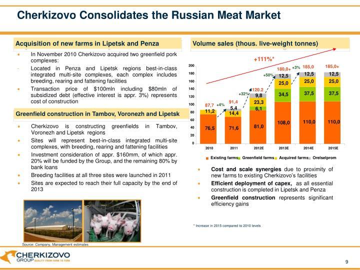 Cherkizovo Consolidates the Russian Meat Market