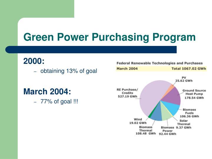 Green Power Purchasing Program