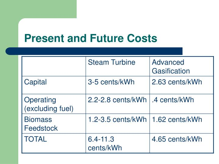 Present and Future Costs