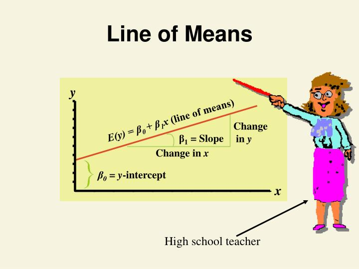 Line of Means