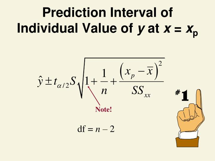 Prediction Interval of Individual Value of