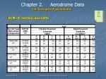 chapter 2 aerodrome data 2 6 strength of pavements1