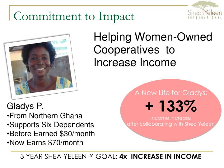 Helping Women-Owned Cooperatives  to