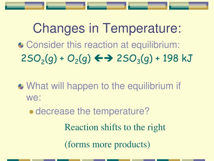 Changes in Temperature: