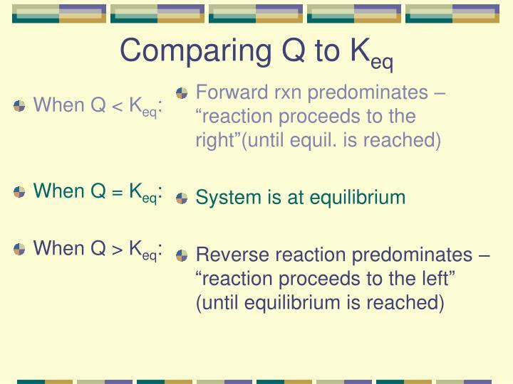 When Q < K
