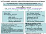 dmc central region guidelines for suspected smallpox vaccine adverse events evaluation