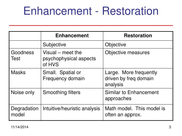 Enhancement restoration