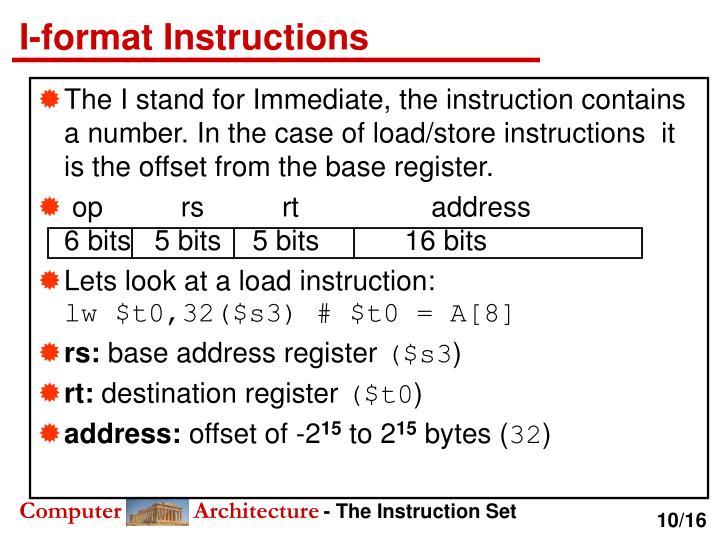 I-format Instructions