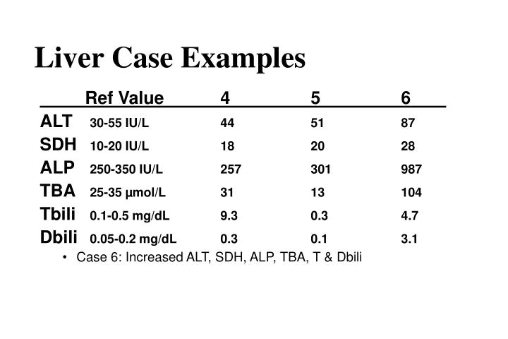 Liver Case Examples