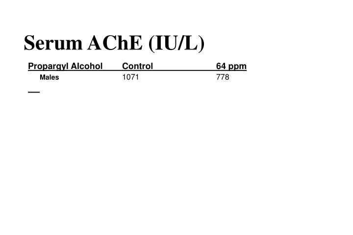 Serum AChE (IU/L)