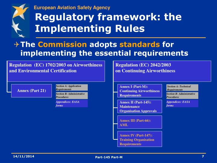 Regulation  (EC) 1702/2003 on Airworthiness and Environmental Certification