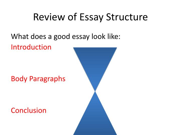 Review of Essay Structure