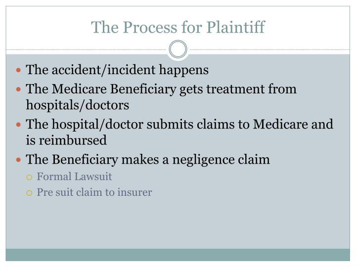 The process for plaintiff