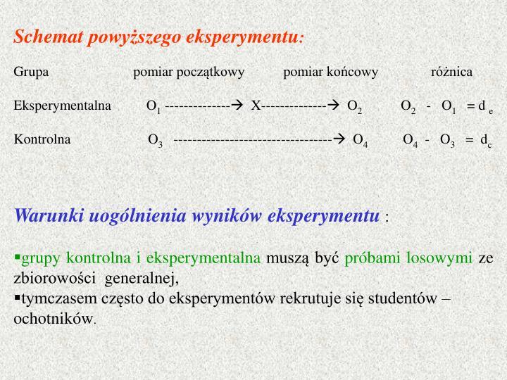 Schemat powyższego eksperymentu