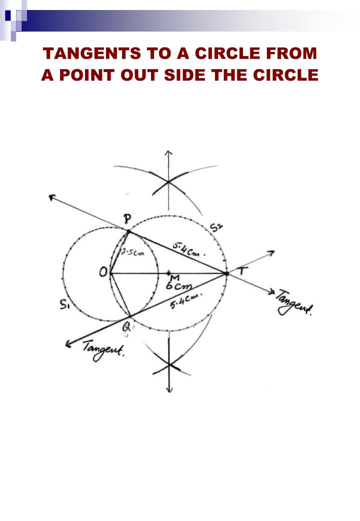 TANGENTS TO A CIRCLE FROM