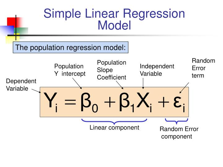 Simple Linear Regression Model