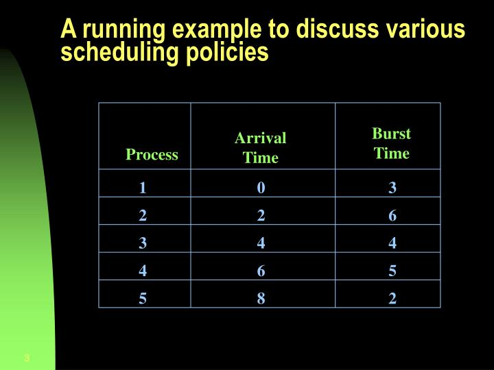 A running example to discuss various scheduling policies