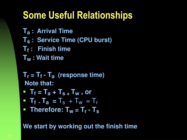 Some Useful Relationships