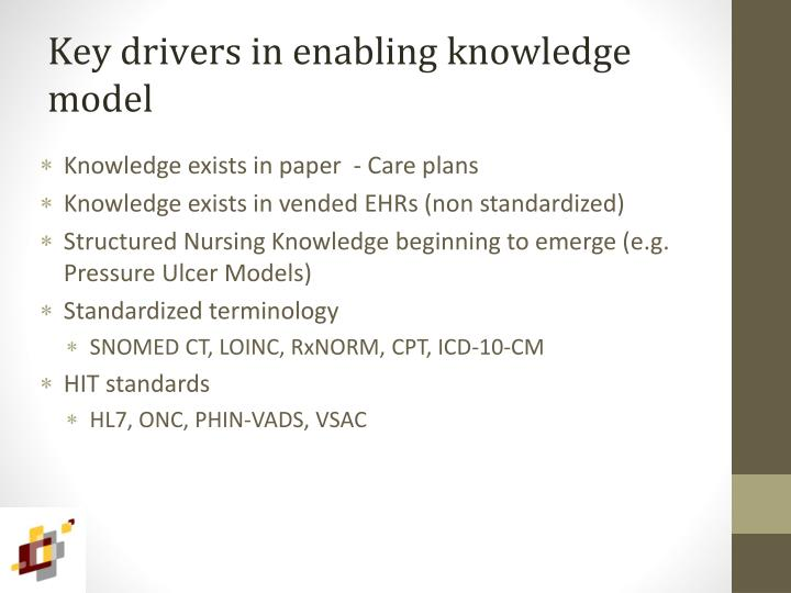 Key drivers in enabling knowledge model