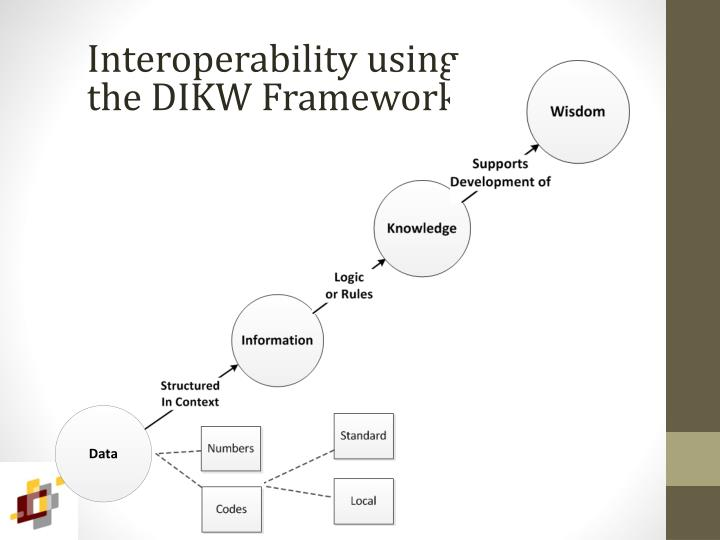 Interoperability using