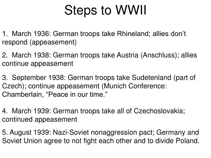 Steps to wwii