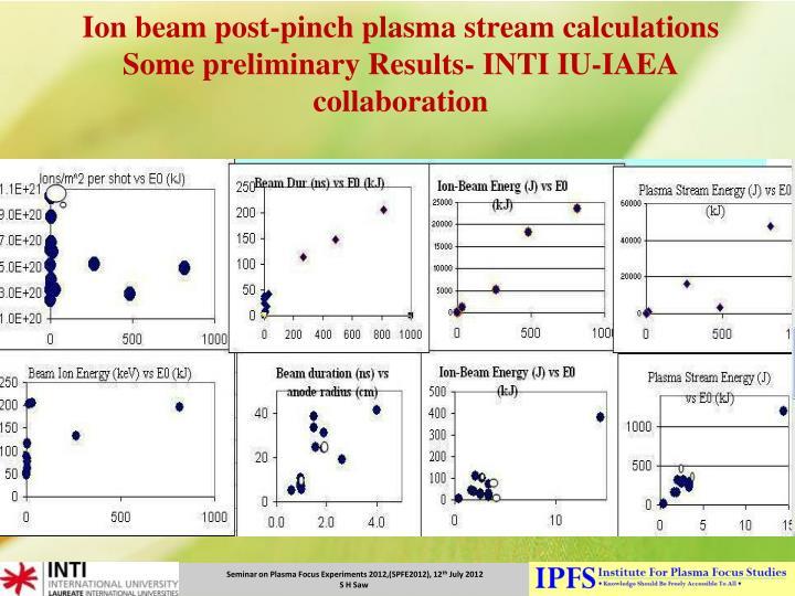Ion beam post-pinch plasma stream calculations