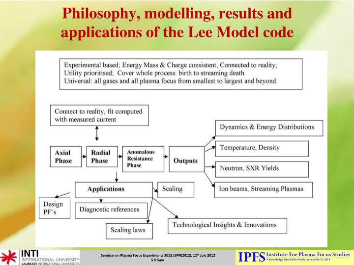 Philosophy, modelling, results and applications of the Lee Model code