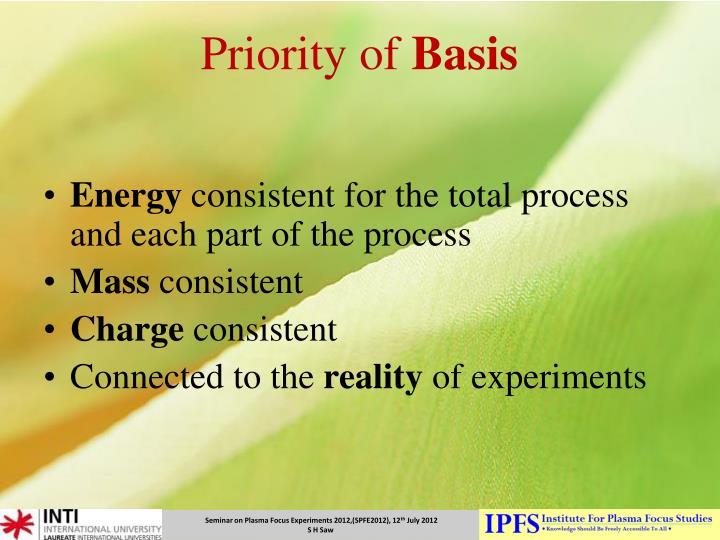 Priority of