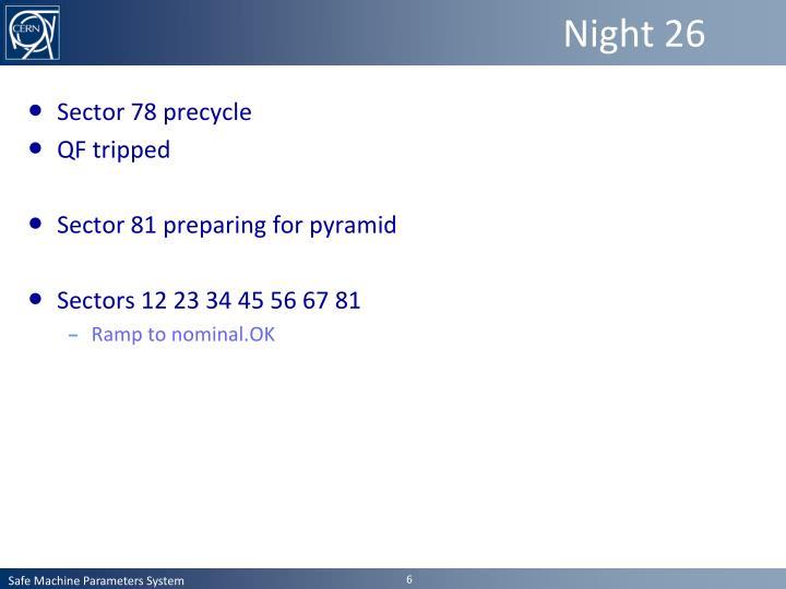 Night 26