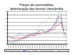 pre os de commodities deteriora o dos termos interc mbio