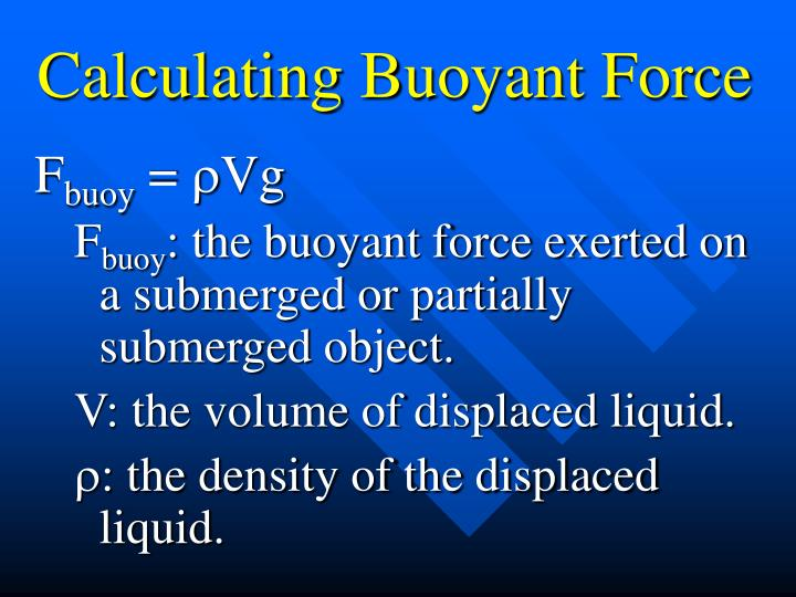 Calculating Buoyant Force