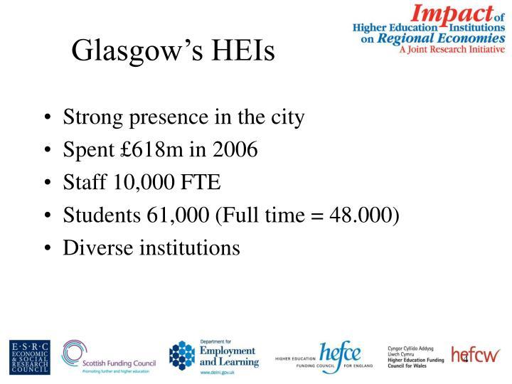 Glasgow's HEIs