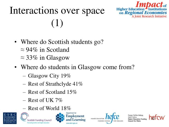Interactions over space (1)
